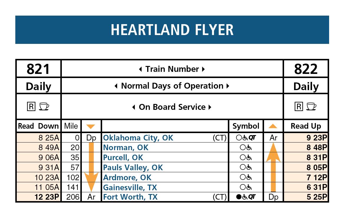 Schedule Heartland Flyer